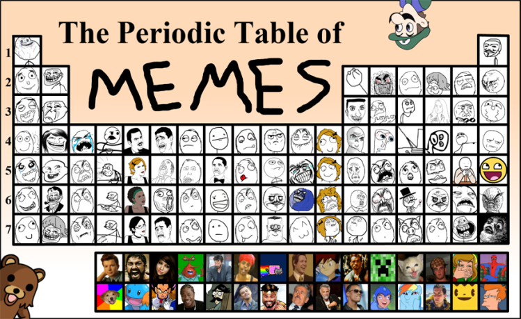 Periodic-table-of-Memes-880